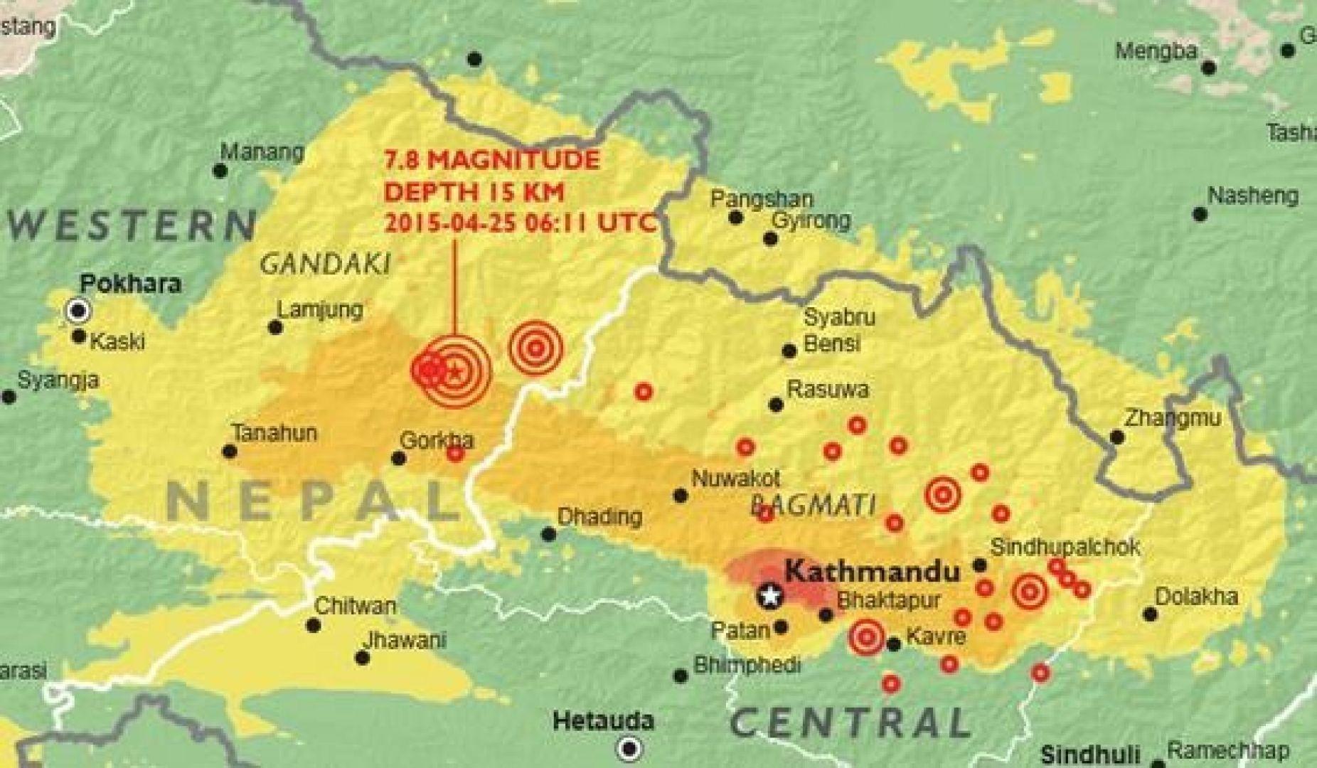 Job Finder in Nepal Nepali Job Finder Portal Finds Your